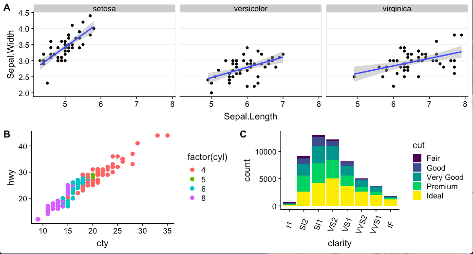 R Multiplots in ggplot2 – Ancheng's Playground